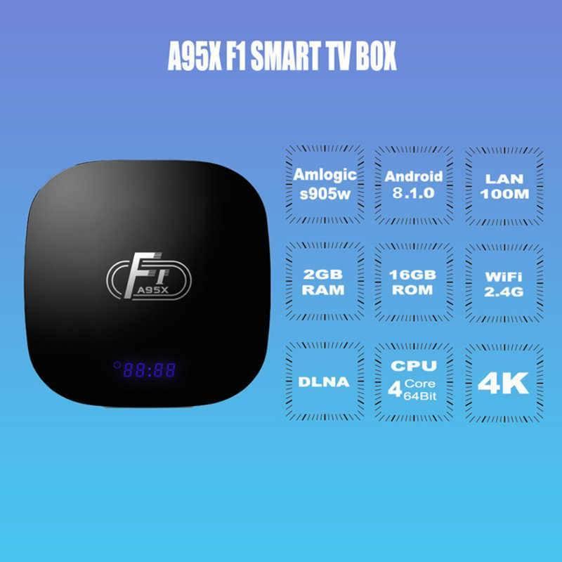 X96 smart tv box - настройка и инструкция на русском