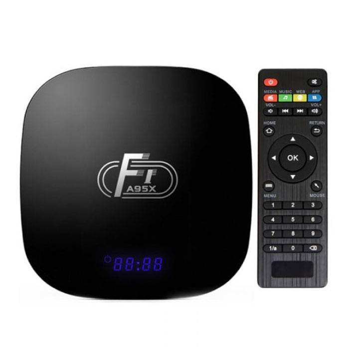 Первое включение android tv box. основные настройки. faq
