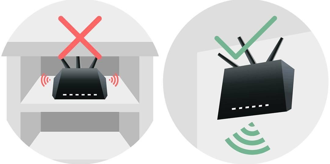 Что такое двухдиапазонный wi-fi роутер (dual-band wi-fi)? как он работает и стоит ли покупать