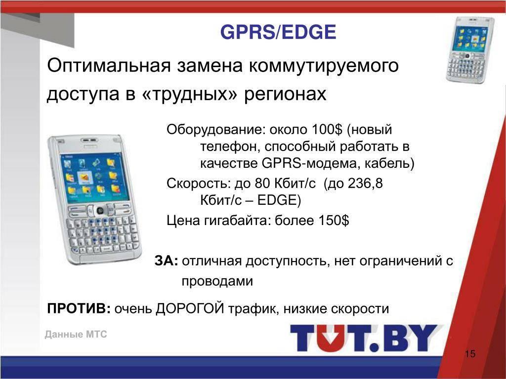 От 1g до 5g. история мобильных технологий