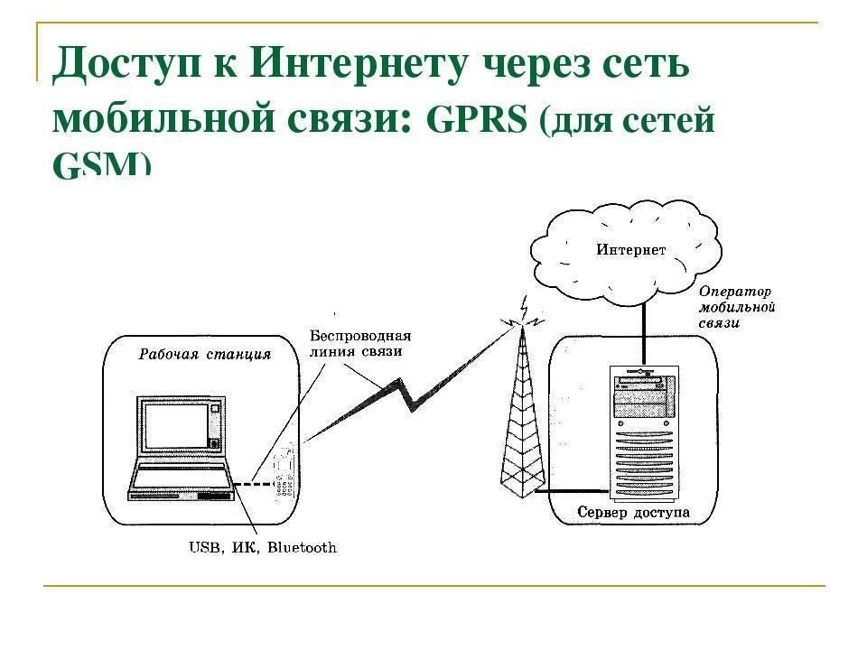 Сравнительный анализ технологий мобильной связи