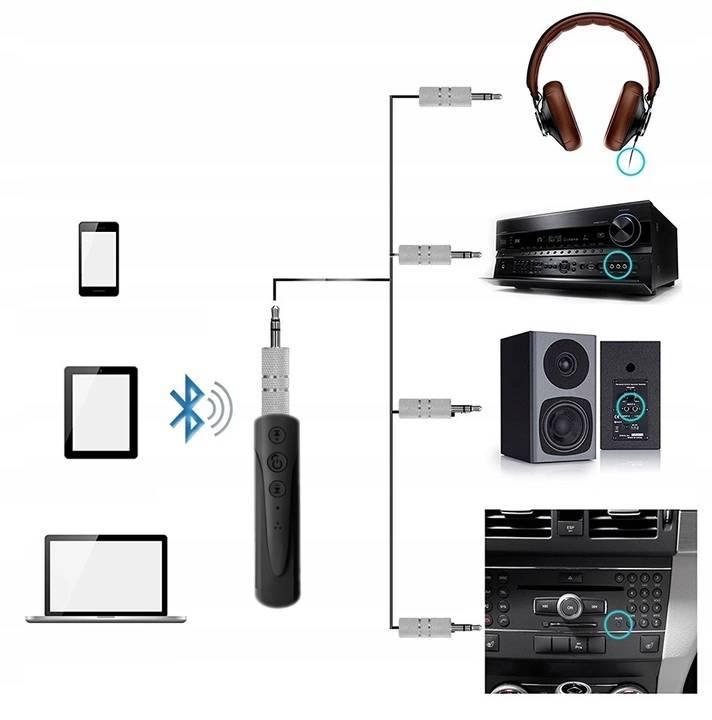 Как подключить блютуз-наушники к телевизору самсунг: способы, инструкция