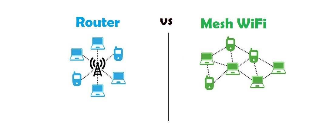 Подключение и настройка mesh wi-fi системы tp-link deco m4