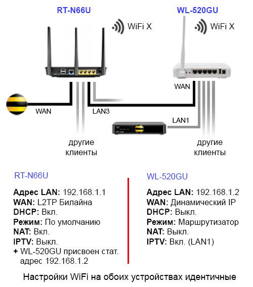 Настройка локальной сети через wi-fi роутер между компьютерами на windows 7. открываем общий доступ к файлам и папкам