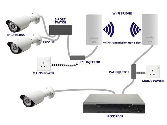 Подключение сетевой ip камеры видеонаблюдения tp-link tapo c200 к wifi роутеру — как настроить видеонаблюдение с телефона?