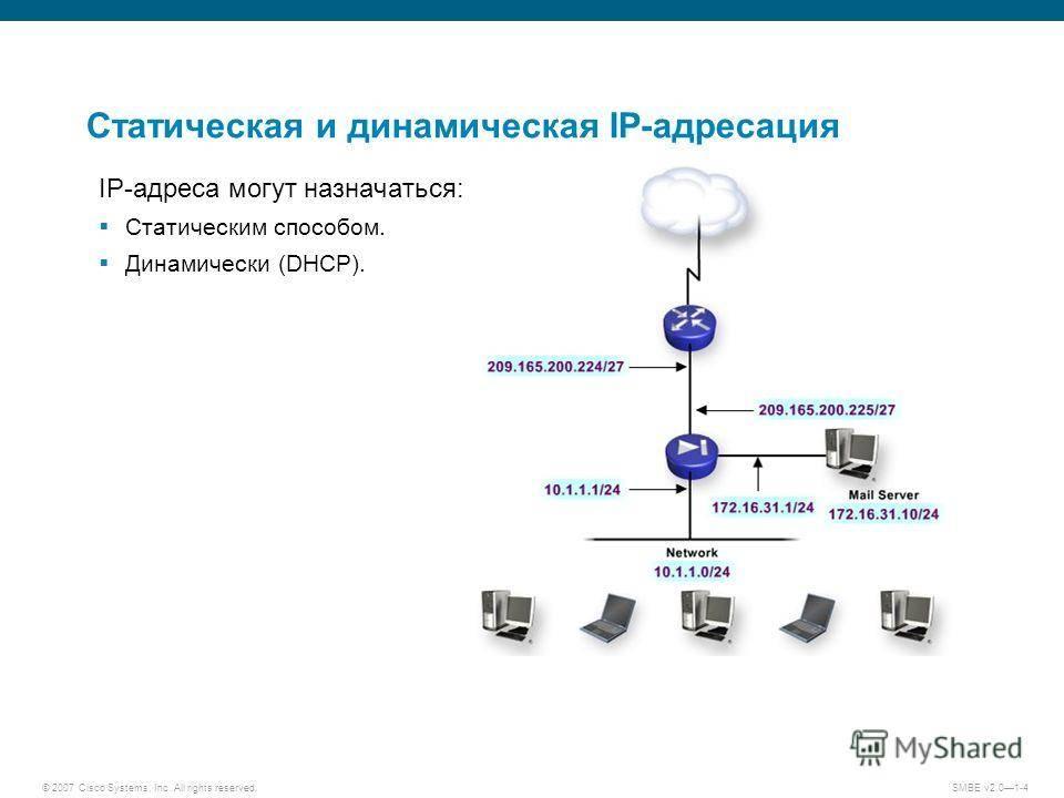 В Чем Разница Между Динамическим IP Адресом и Статическим?