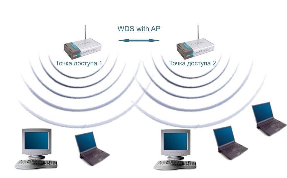 Проблема адаптера беспроводных сетей или точки доступа: как устранить
