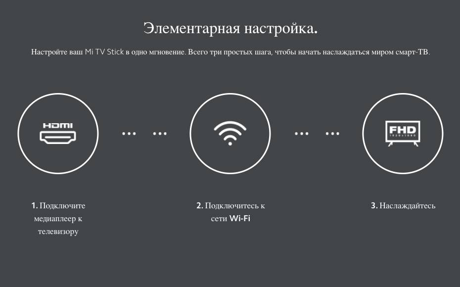 Как подключить беспроводную клавиатуру к телевизору через smart tv приставку? - вайфайка.ру