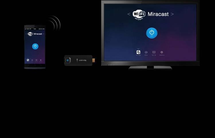 Что такое miracast? о технологии miracast на мобильных устройствах и телевизорах