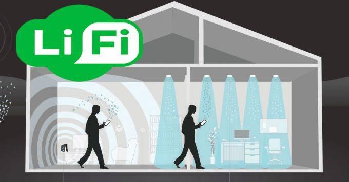 Что такое двухдиапазонный wi-fi роутер (dual-band wi-fi)?