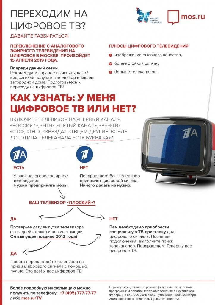 Подключение к телевизору и настройка цифровой dvb-t2 приставки