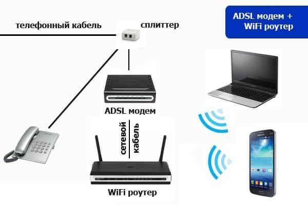 Usb wifi адаптер - какой лучше выбрать для компьютера? - вайфайка.ру