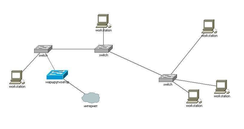 Как настроить домашнюю (локальную) сеть через wifi роутер