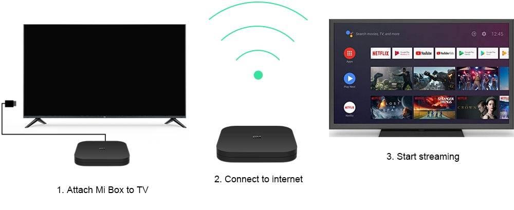 Как передать файл с компьютера или телефона на телевизор android smart tv по локальной сети