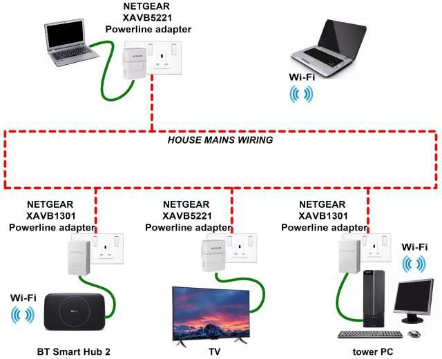 Видеонаблюдение по витой паре | портал о системах видеонаблюдения и безопасности