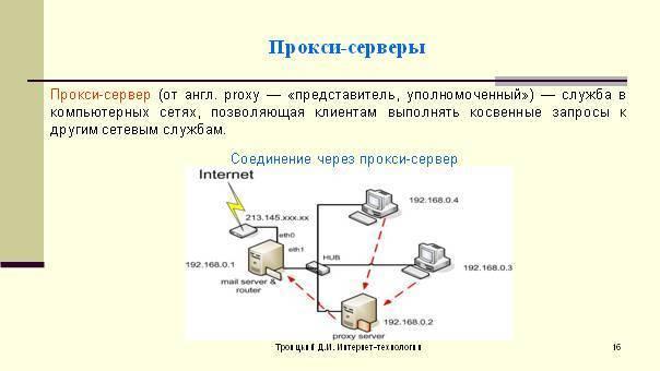 Что такое прокси-сервер для обычного пользователя: простые ответы на сложные вопросы