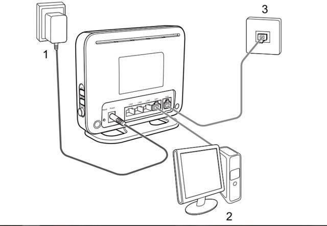 Настройка wi-fi роутера huawei и honor — установка интернета и подключение компьютера к сети