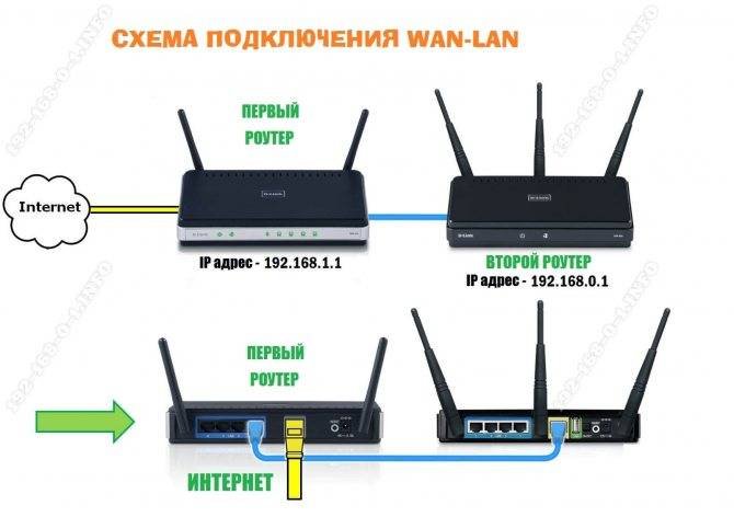 Ошибка dns на playstation 4: nw-31253-4, wv-33898-1, nw-31246-6, nw-31254-5, ce-35230-3, nw-31250-1