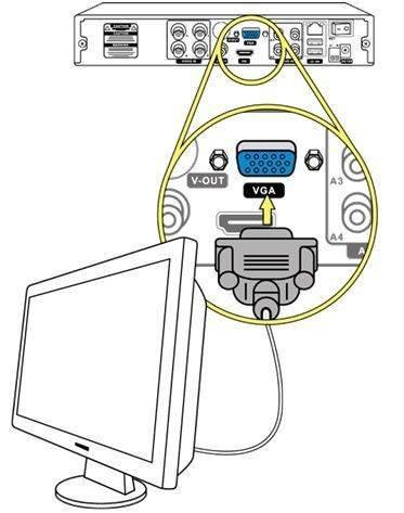 Как подключить компьютер к телевизору через кабель? подключение через vga и lan, компонентные и композитные кабели для телевизора