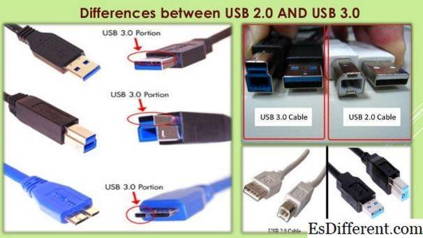 Usb 2.0 и usb 3.0: отличия и скорость работы