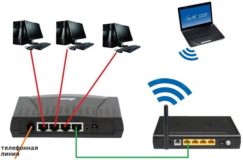 Подключение сони ps4 через кабель лан. как подключить ps4 с помощью кабеля и wi-fi к интернету