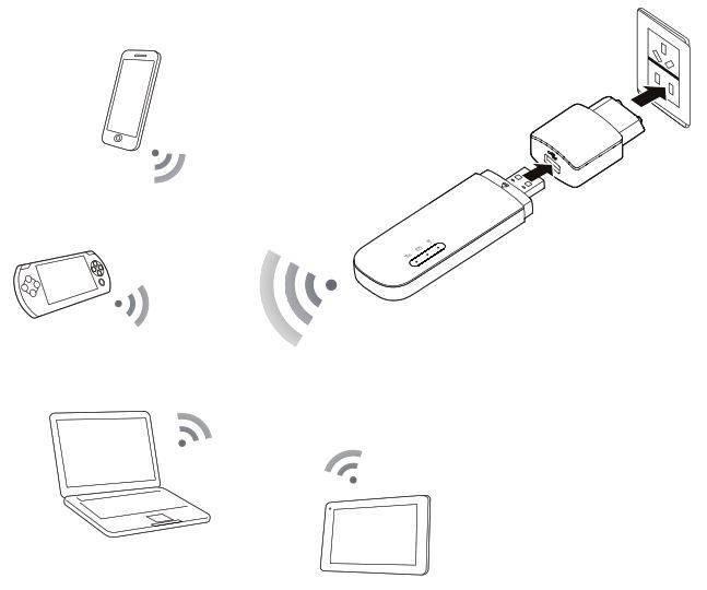 3 способа подключения интернета к планшету