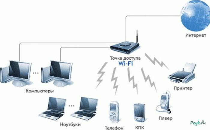 Скорость в mesh wi-fi сети. падает ли скорость между модулями mesh системы?