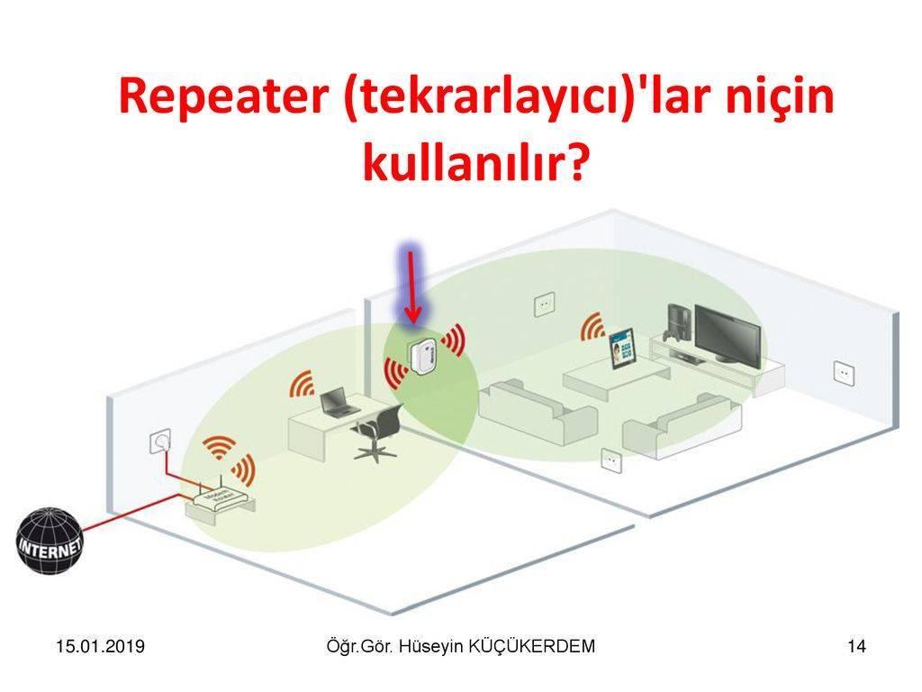 Как усилить wifi сигнал и увеличить радиус действия вай-фай роутера