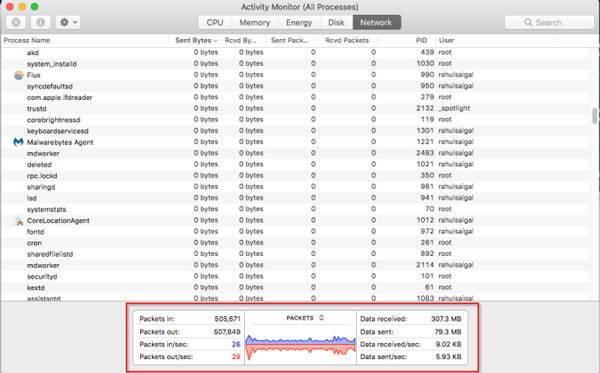 Где находится папка applications на mac – mac os x - wow-cool.ru