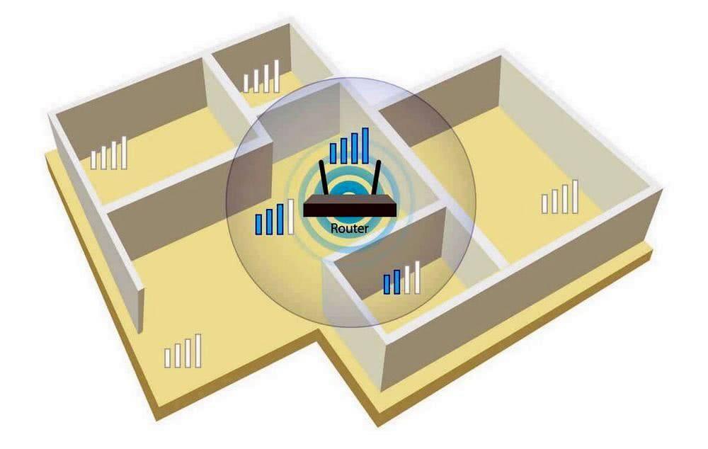Как выбрать wi-fi роутер для квартиры: практические советы и рейтинг