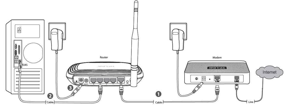 Почему роутер режет скорость wi-fiи как это исправить
