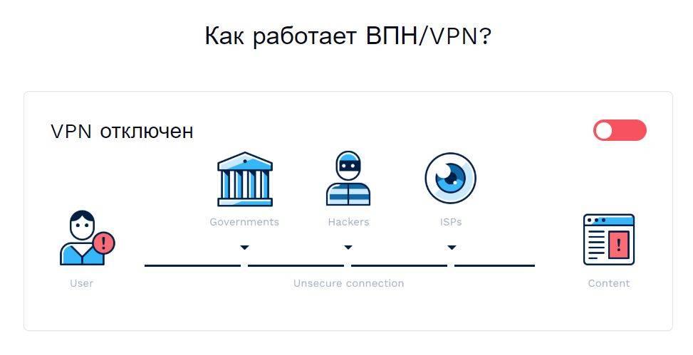 Почему бесплатные vpn очень опасны. что они крадут у тебя