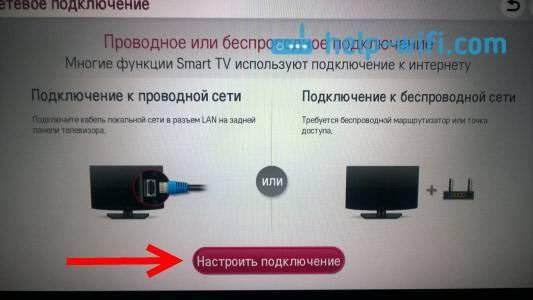 Типы и функции разъемов телевизора