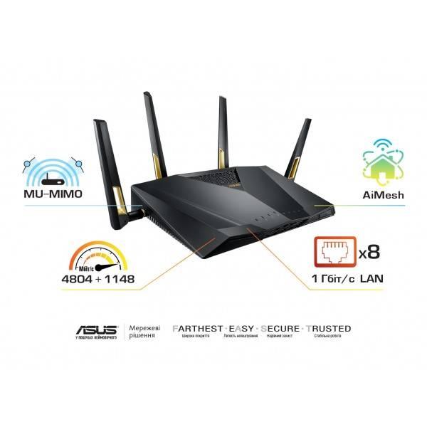 Wi-fi 6 (802.11ax) – что это такое? все что нужно знать о новом стандарте wi-fi