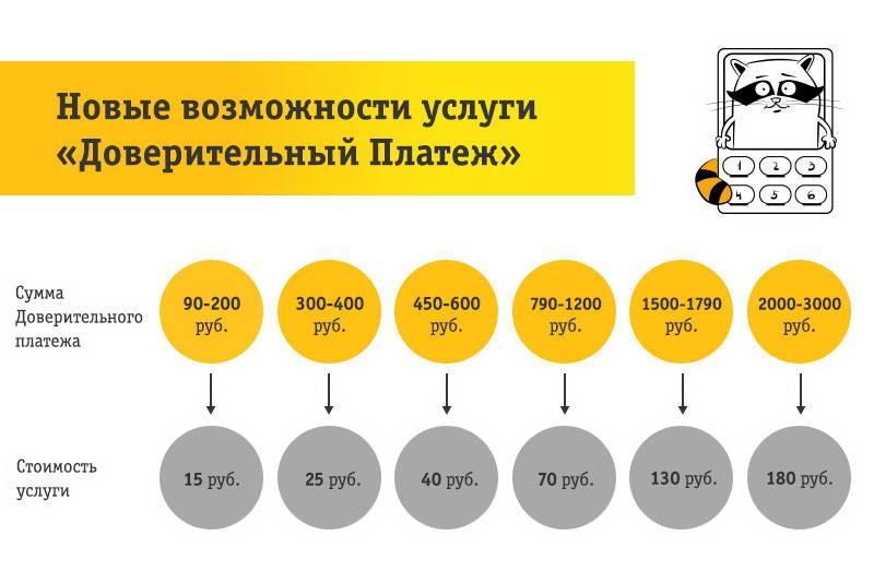 Домашний интернет билайн: услуга «доверительный платеж»