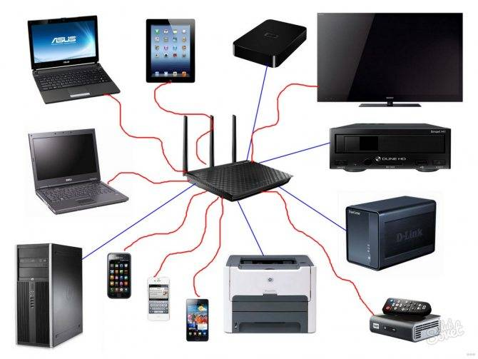 Создаем беспроводную локальную сеть wifi у себя дома