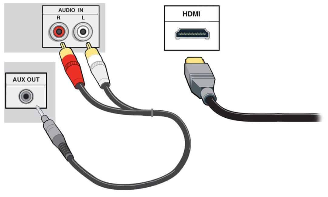 Как подключить телефон к телевизору через bluetooth?