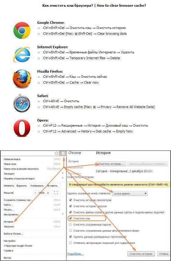 Как очистить кэш в браузере: ie, opera, chrom, mozilla