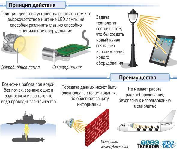 Проводная или беспроводная сеть? плюсы, минусы и некоторые особенности