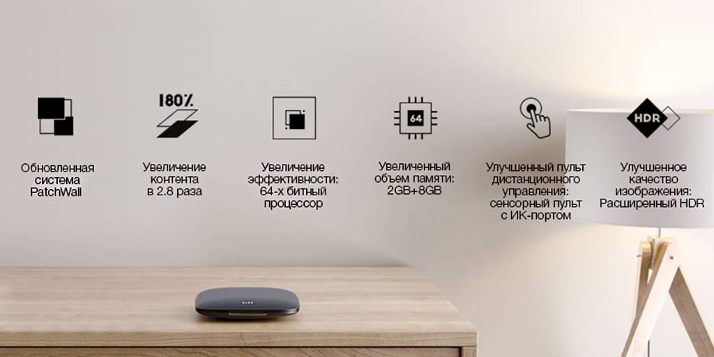 ТВ Приставка Xiaomi Mi Box или Mi TV Stick НЕ Видит WiFi — Сеть Отваливается, Интернет НЕ Подключается