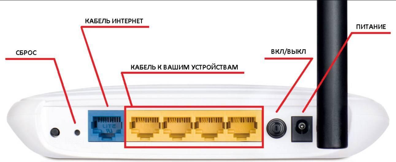 Сброс роутера d-link до заводских настроек и восстановление прошивки