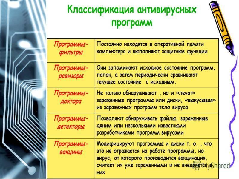 Защита от шпионских программ windows 10 топ из 20 программ