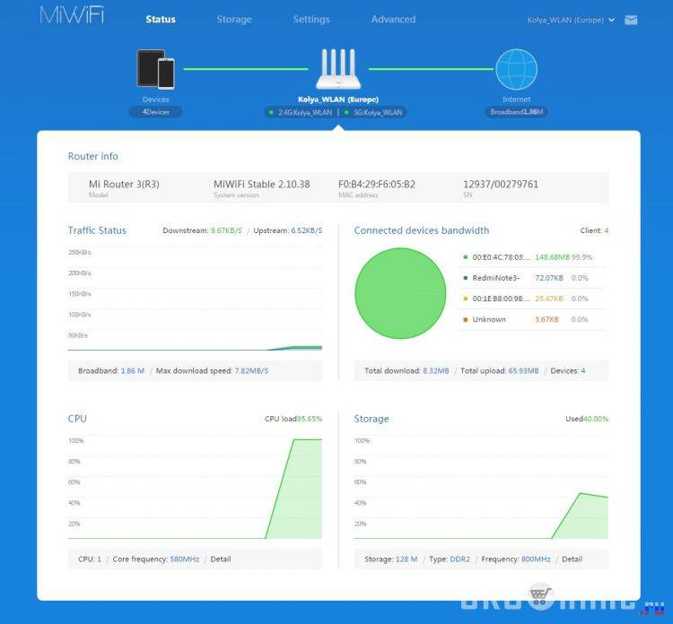 Прошивка xiaomi mi router - настройка wifi роутера
