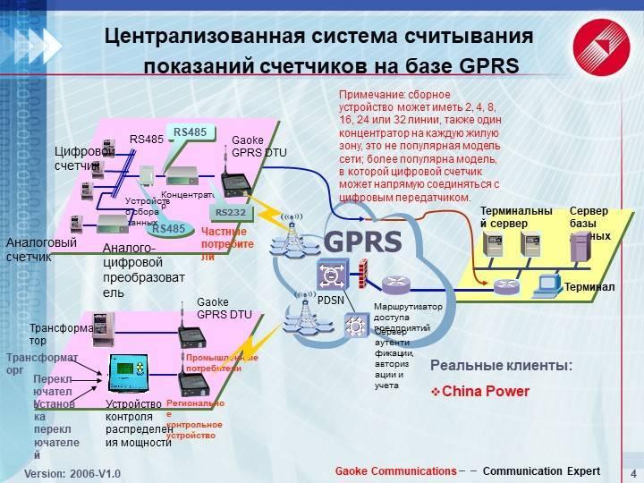 Высокоскоростные сети мобильной связи поколения 3g.часть 1. технология сетей мобильной связи umts