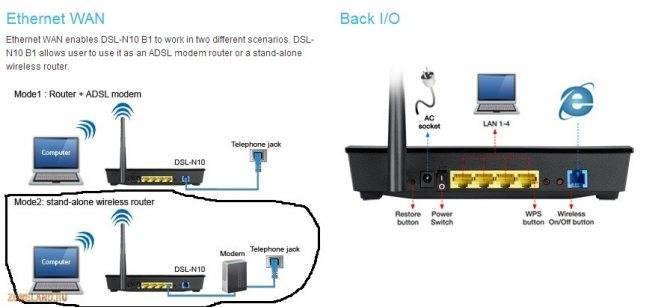 На ноутбуке нет разъема для интернет кабеля (lan). как подключить интернет по кабелю?