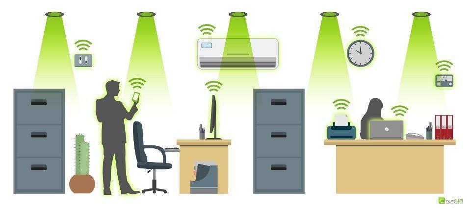 Технология Li-Fi — Что Это Такое и Какое Оборудование Поддерживает?