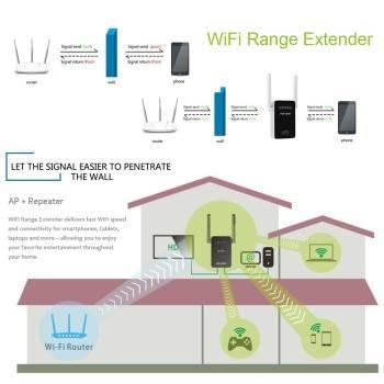 Усиление сигнала wi-fi роутера в квартире: как увеличить радиус действия сети