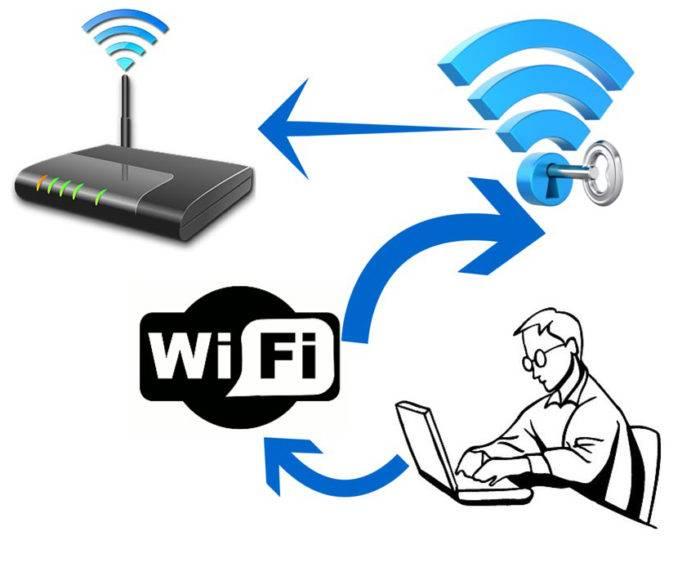 Периодически пропадает интернет через роутер: что делать?   твой сетевичок