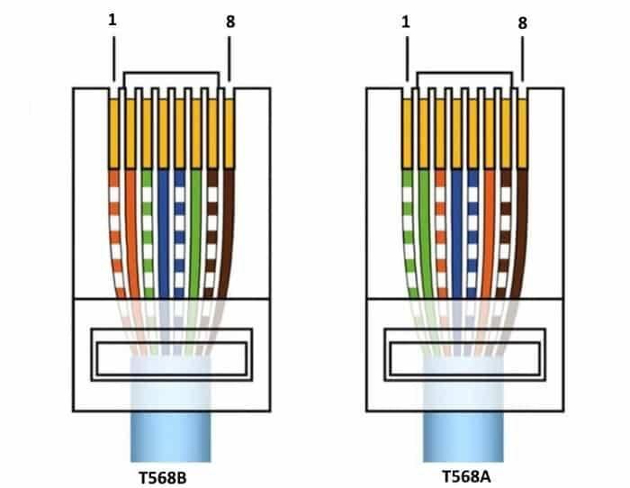 Схема обжима витой пары по стандартам eia/tia-568