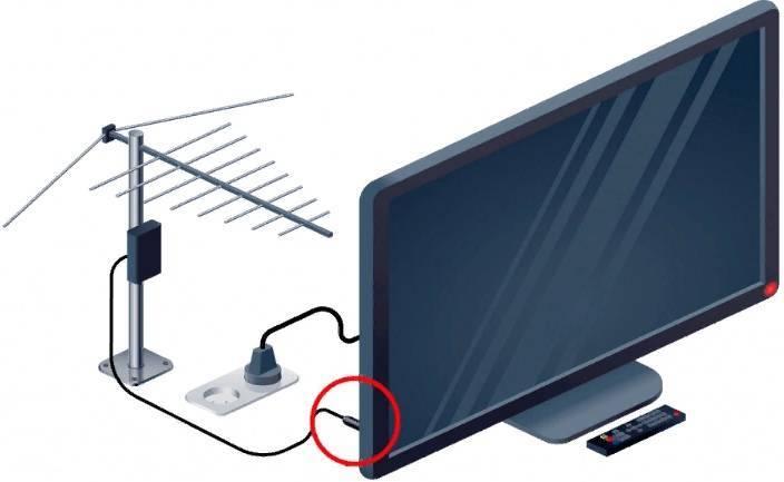 Карта охвата цифрового эфирного телевидения